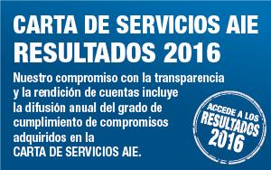 Banner intranet RESULTADOS 2015 DE CARTA DE SERVICIOS-01 nueva w
